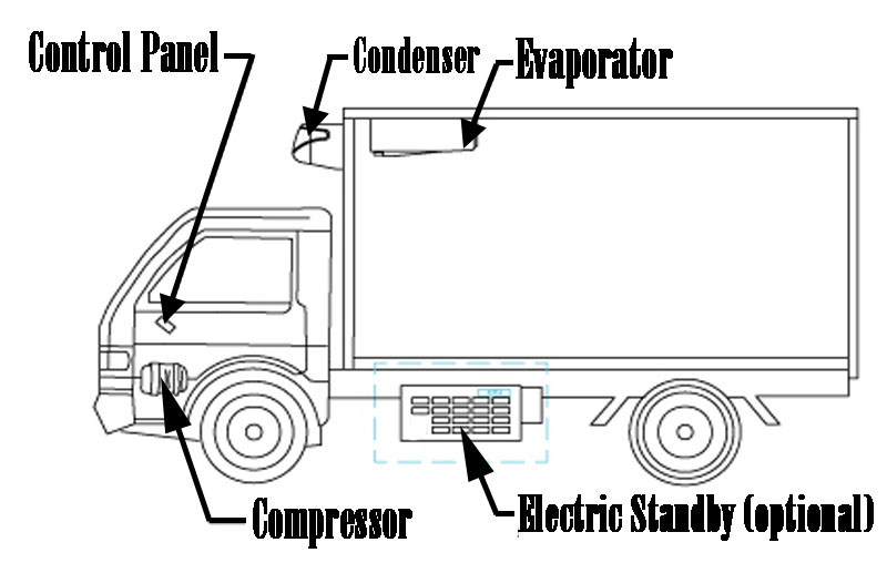 compressor in front-mounted truck refrigeration units
